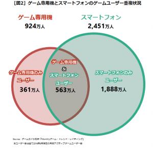 ZoomAppコラム_160818_図2